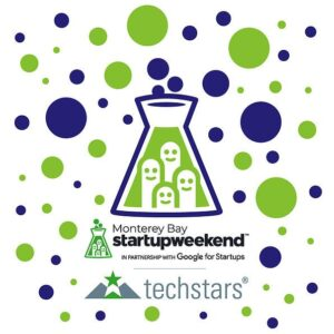 New-Startup-Weekend-Logo---square