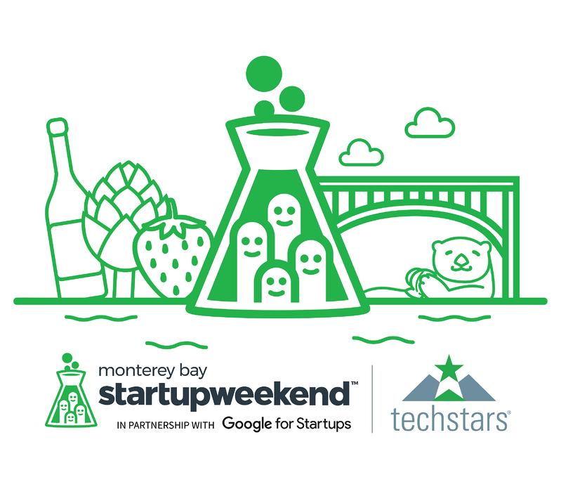 Techstars Startup Weekend Monterey Bay 2021 Logo